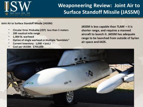Required-Sorties-and-Weapons-to-Degrade-Syrian-Air-Force-15
