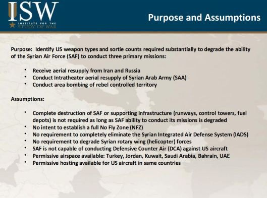 Required-Sorties-and-Weapons-to-Degrade-Syrian-Air-Force-4