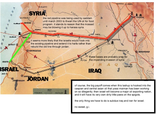 syrianfreepress_net_syrian_gas_east_line