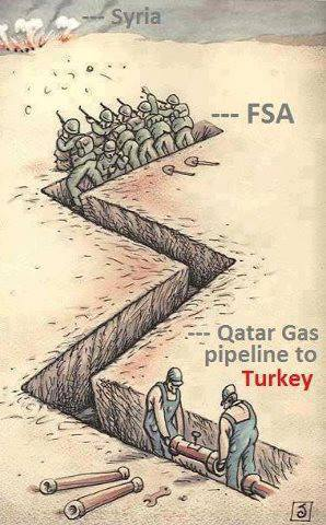 syrianfreepress_net_fsa_qatar_turkey_oil_conspiracy