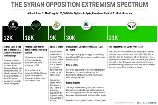 SYRIAN_OPPOSITION