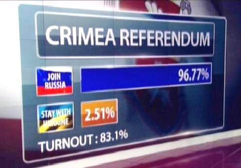 crimea-referendum-97-rusia