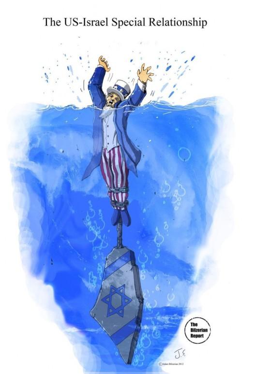 Israel-Anchor-America BR