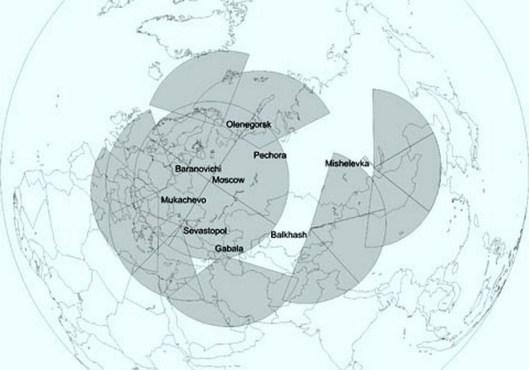 Russian-Coverage-by-Radar-Kopie