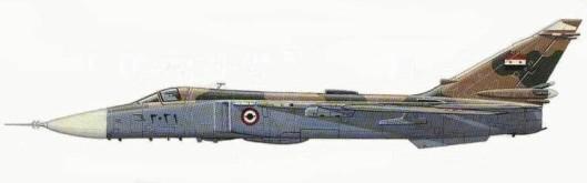 Sukhoi Aircraft