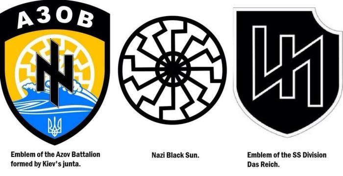 ukraine-nazi-emblems-1023x525