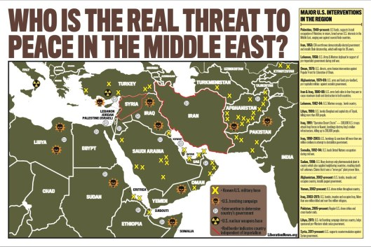 who-is-the-real-threat-to
