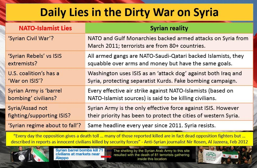 Image result for lies on Syria