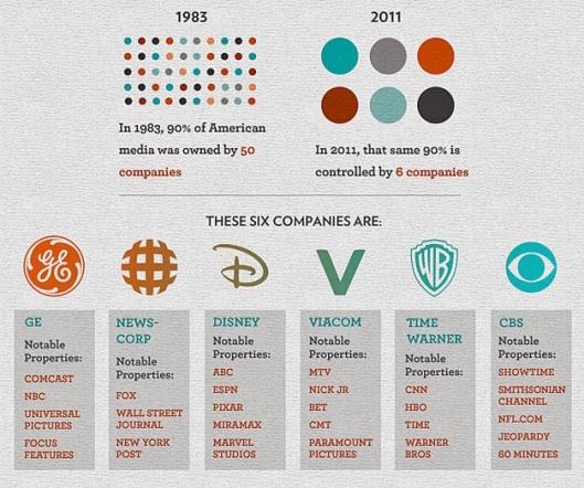 6 Corporations-2