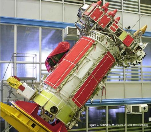 GLONASS-640