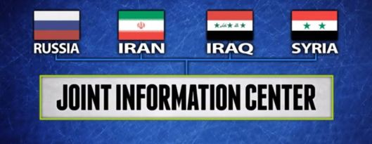 info-centre-russ-syri-iran-irak