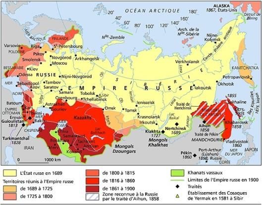 empire-russe