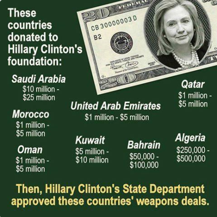 Hillary Clinton Middle East donors