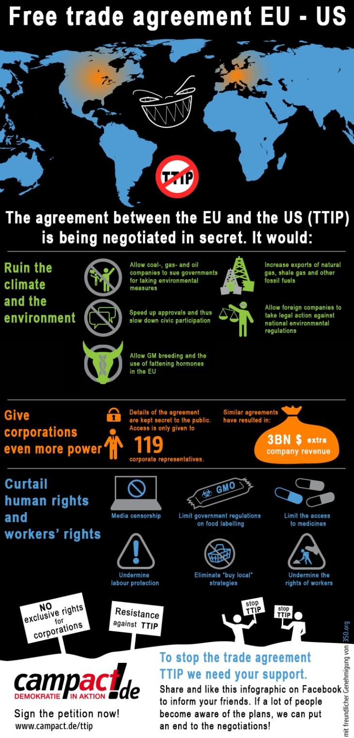 campact-ttip-infographic-en