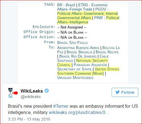wiki-brasil