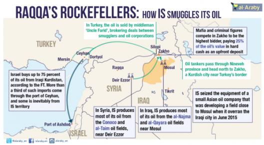 Israel_RaqqaRockefeller