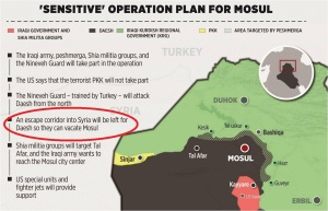 sensitive-plan-for-mosul-33