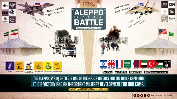 hezbollah-aleppo-2017