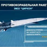 Russia's Hypersonic YU-71 Missile a Disaster for U.S.